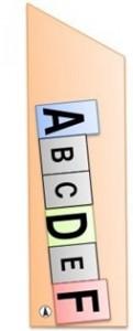 事例1(方位補正後の配置)