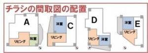 事例2(チラシの間取り図)