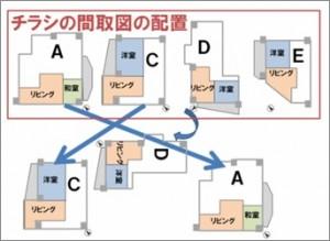 事例2(配置の並び替え)