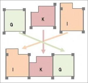 事例3(並び替え)