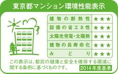 東京都マンション環境性能表示ラベル