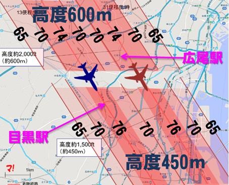 騒音マップ