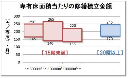 ガイドライン_グラフ