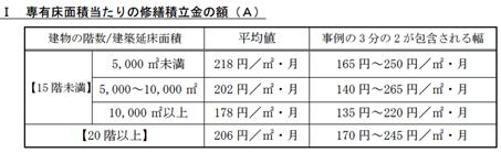 ガイドライン_表