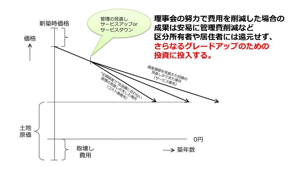 %e3%83%96%e3%83%ad%e3%82%b0%e3%82%a2%e3%83%83%e3%83%97%e7%94%a8_%e3%83%9a%e3%83%bc%e3%82%b8_2