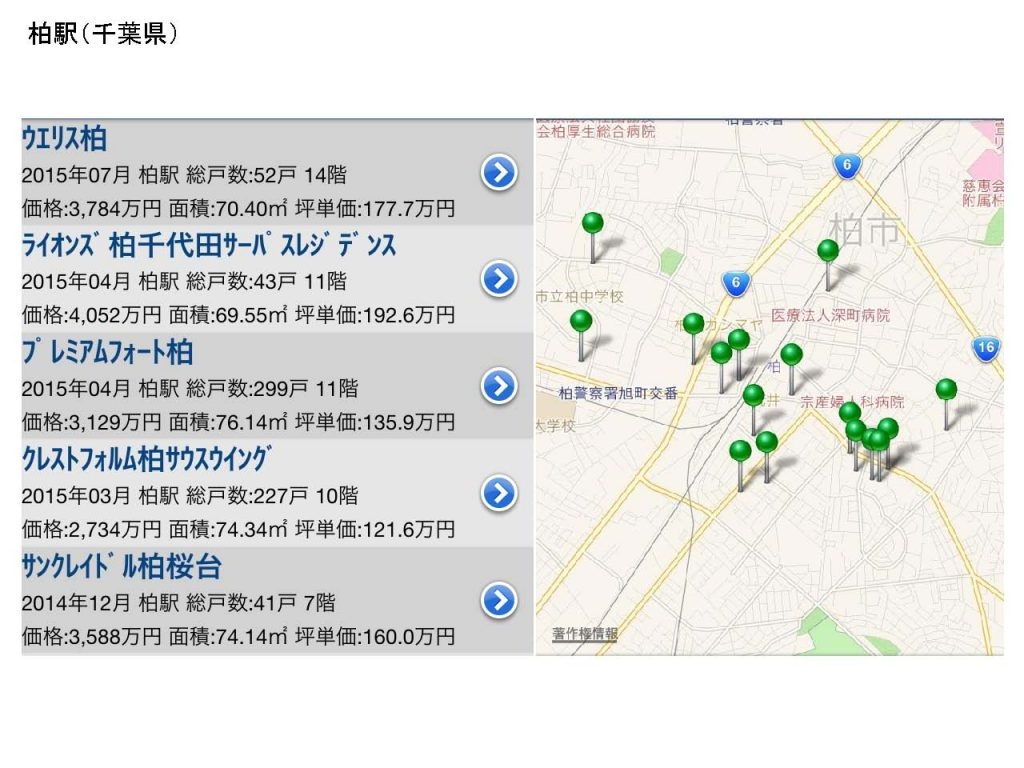 柏の葉駅(千葉県)