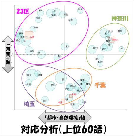 マンションポエム2019(千葉・埼玉・神奈川編)