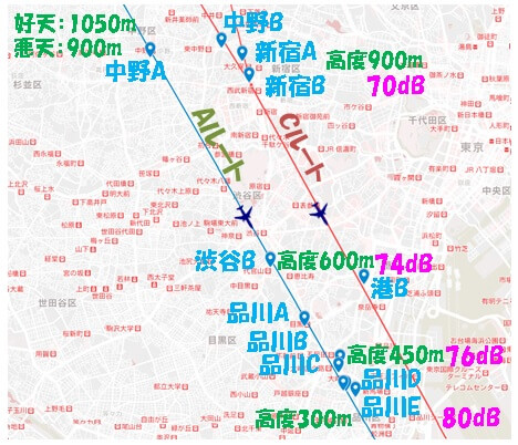 羽田新ルート周辺11物件の配置図