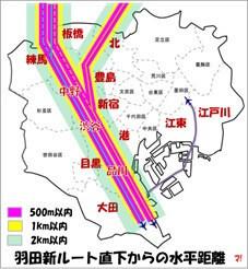 羽田新ルート直下からの水平距離(マップ)