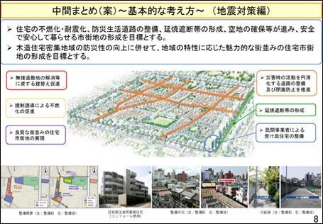 災害に強い首都「東京」形成ビジョン