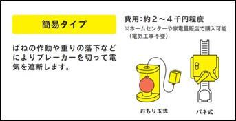 感震ブレーカー(簡易タイプ)
