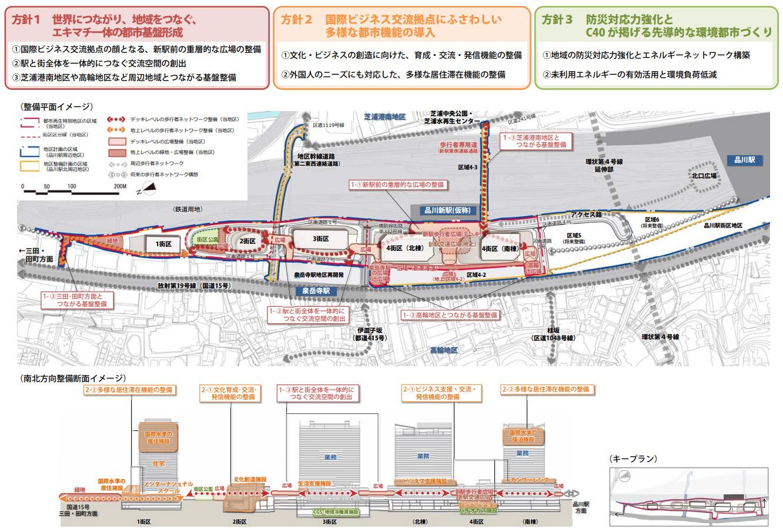 グローバルゲートウェイ品川 再開発概要(出典)JR東日本